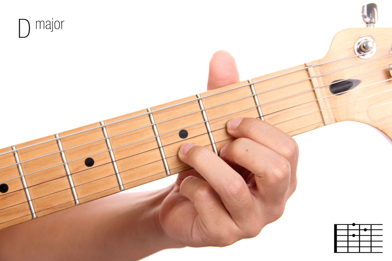 D Chord on Guitar Chord Shapes, Major Scale, Popular Songs in Key ...