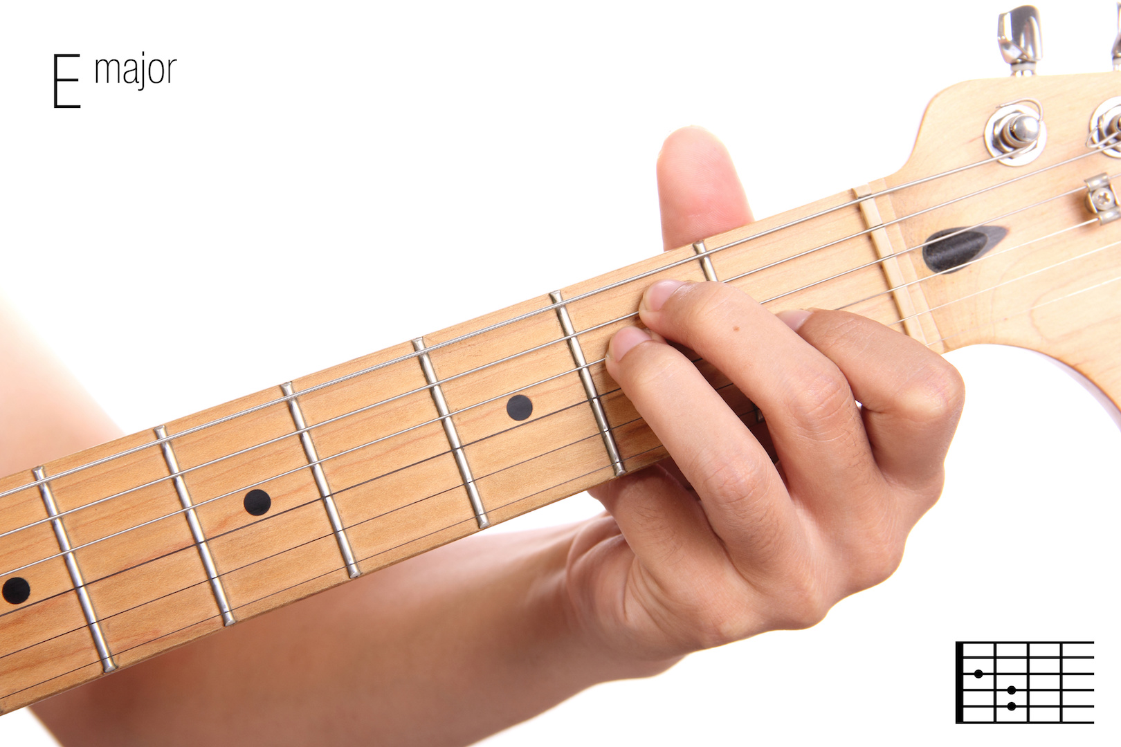 E Chord on Guitar Chord Shapes, Major Scale & Songs in the Key of E