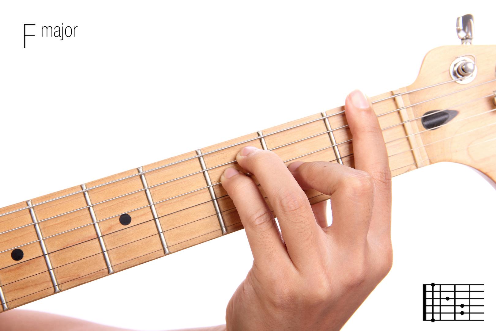 Der F Dur Akkord auf der Gitarre Geschichte und Bedeutung ...