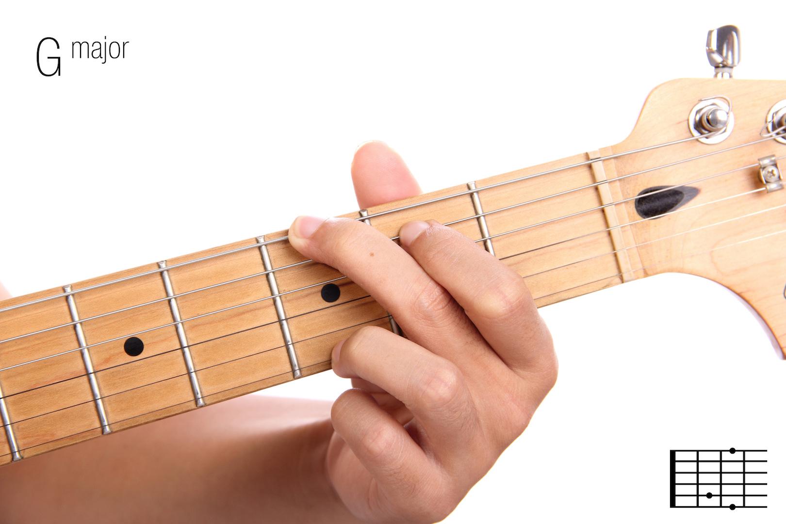 Der G Dur Akkord auf der Gitarre einfach Geschichte ...