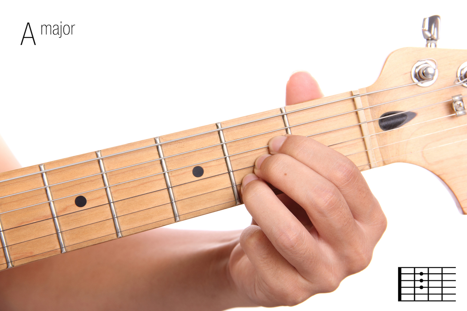 A Major Chord on Guitar Chord Shapes, A Major Scale, Songs