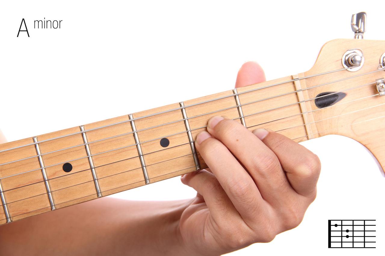 A Moll Akkord auf der Gitarre einfach Geschichte, Akkordformen ...
