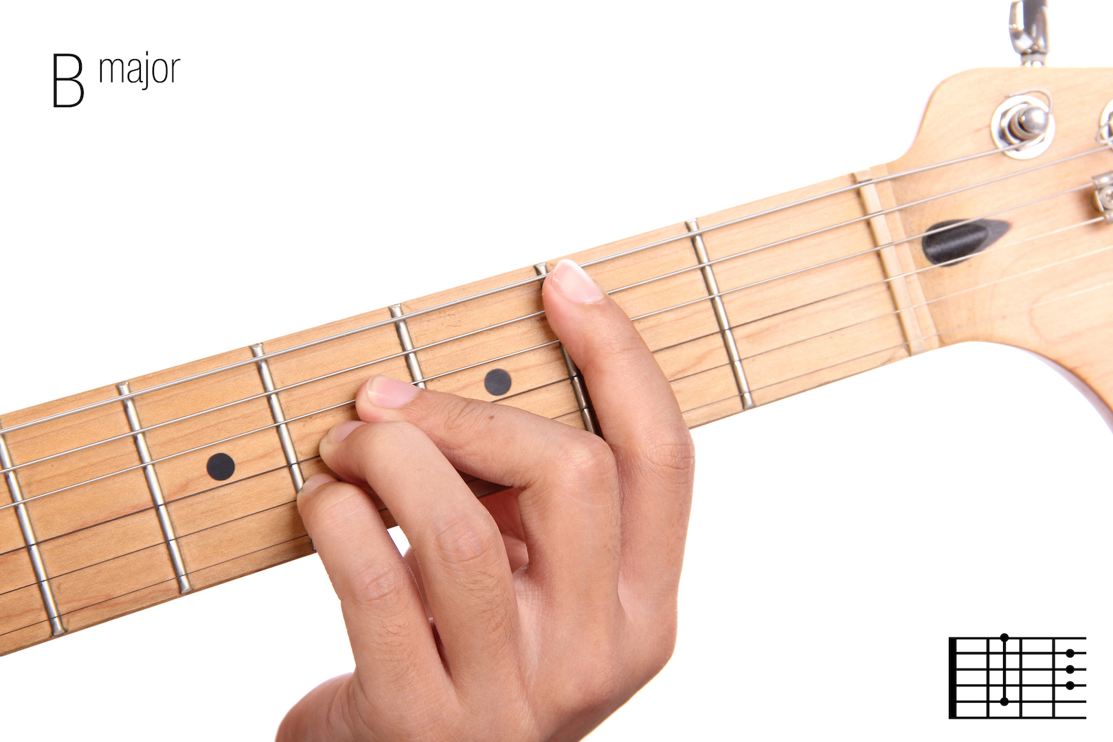 B Major Chord on Guitar Chord Shapes, Major Scale & Songs