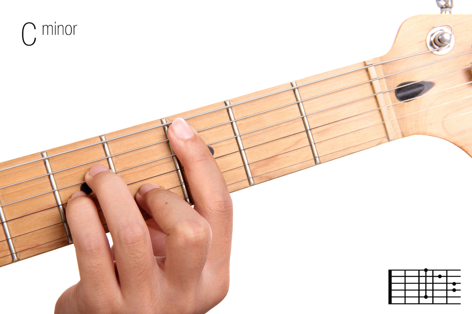 C Minor Chord on Guitar Scale, Popular Songs Videos