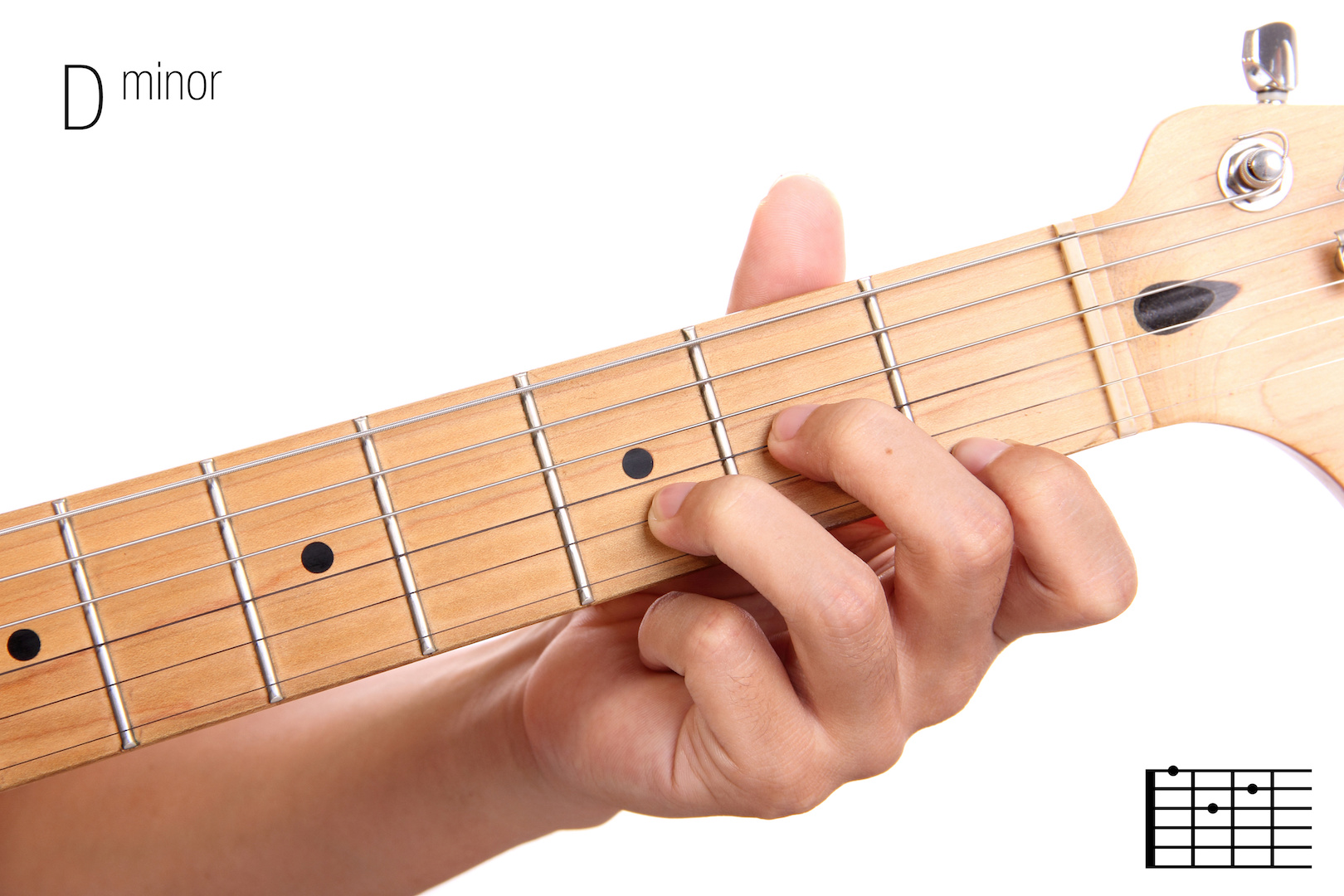 D Minor Chord on Guitar Scale, Popular Songs Videos