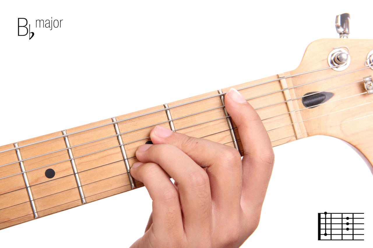 B  oder Ais Dur auf der Gitarre Akkordformen, Dur Tonleiter ...