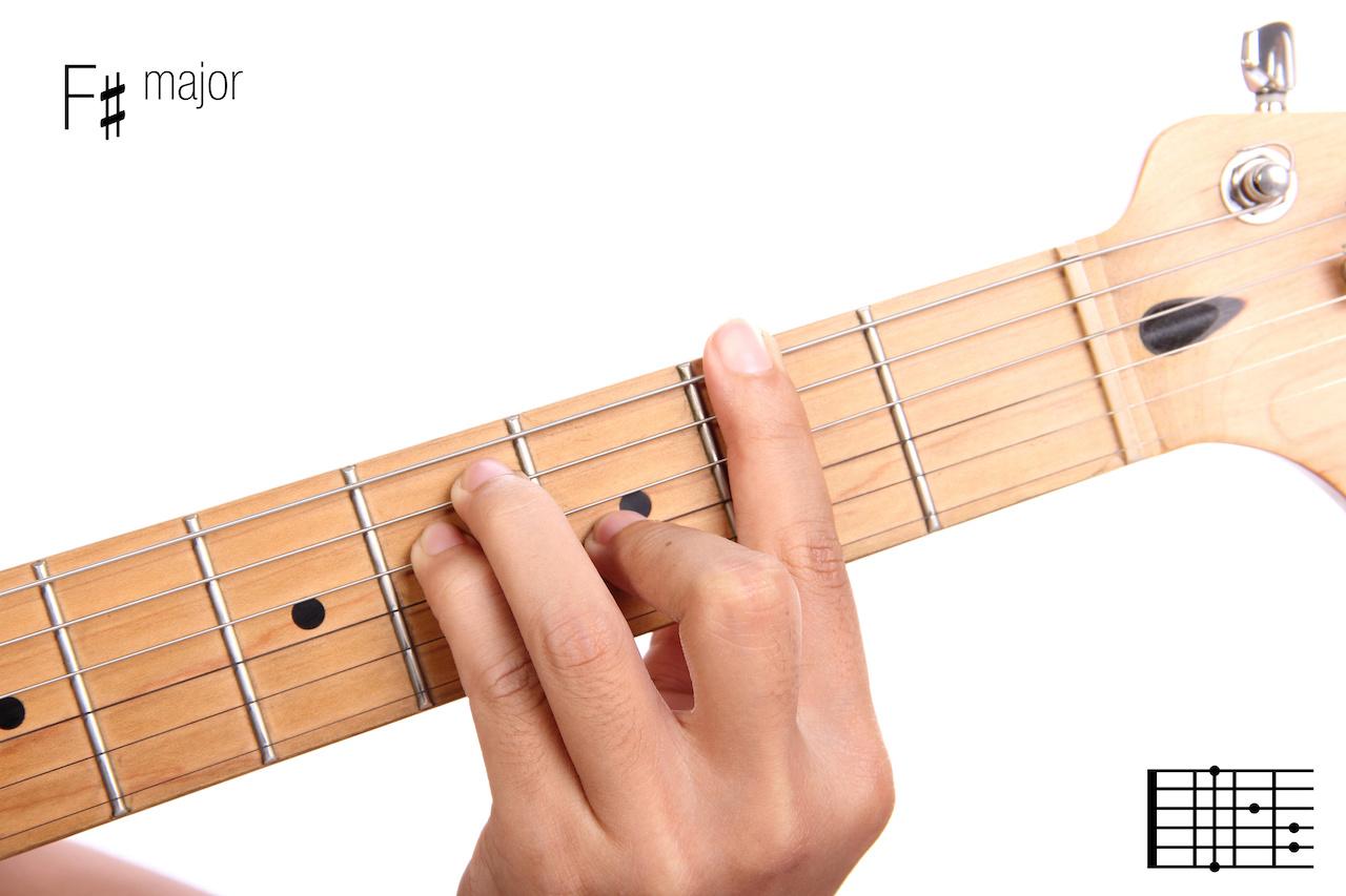 Fis Dur/ Ges Dur auf der Gitarre Akkordformen, Dur Tonleiter ...