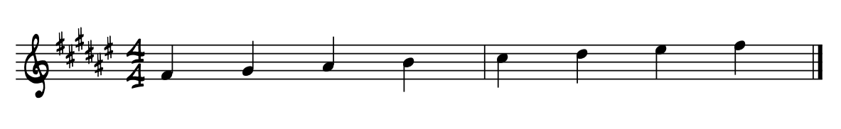 F# major scale with accidentals