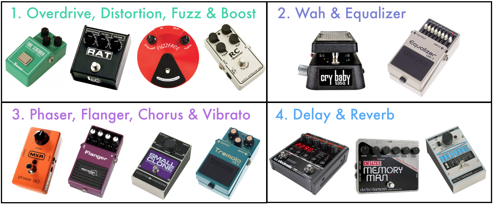 Guitar Effects 101 Choosing The Right Pedalboard Order Wah Pedal Wiring Diagram