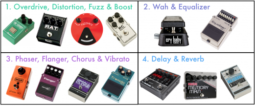guitar effects 101 choosing the right pedalboard order. Black Bedroom Furniture Sets. Home Design Ideas