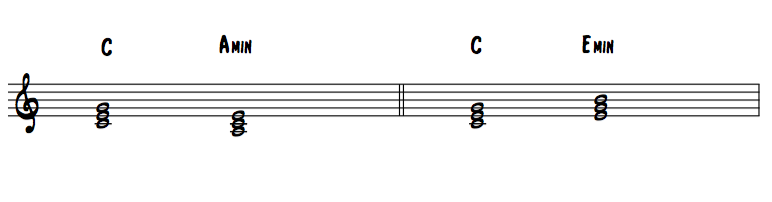 C maj and its parallel chords