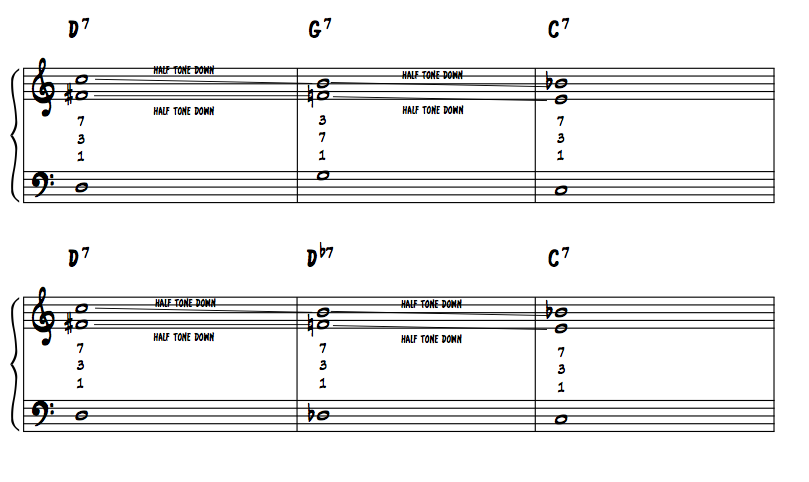 music-theory D7 G7 C7 and D7 Db7 C7