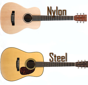 To Put Nylon Strings 56