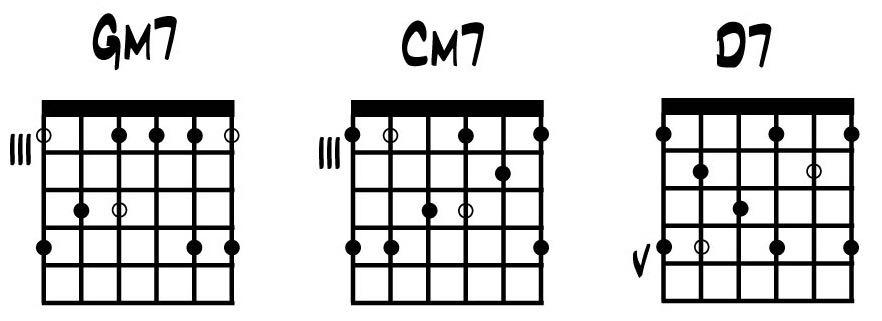 Improvising Chord Tones Uberchord App
