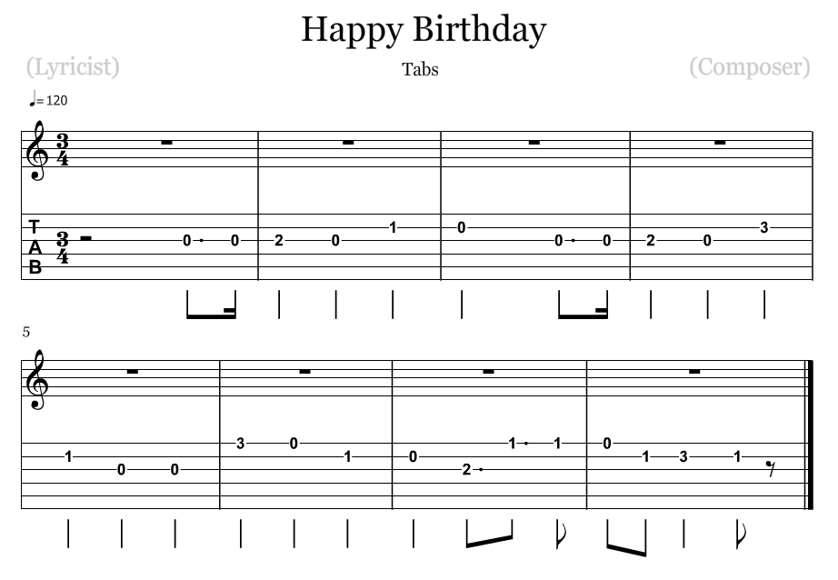 How To Play Happy Birthday On Guitar