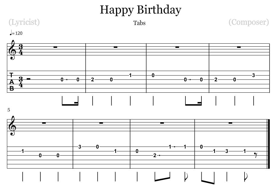 Perfect Happy Birthday Ukulele Chords Mold - Basic Guitar Chords For ...