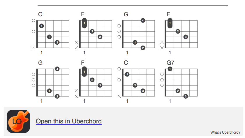 Embed Chord Chart on Your Website using Uberchord