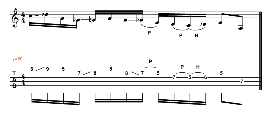 Blues-scale-lick-1