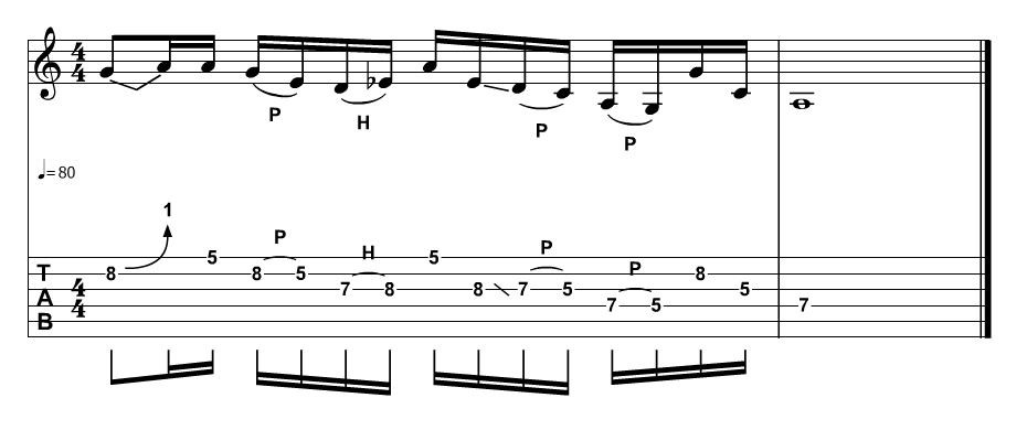 Blues-scale-lick-2