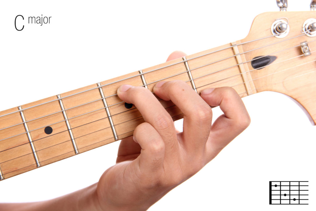 c major chord finger placement