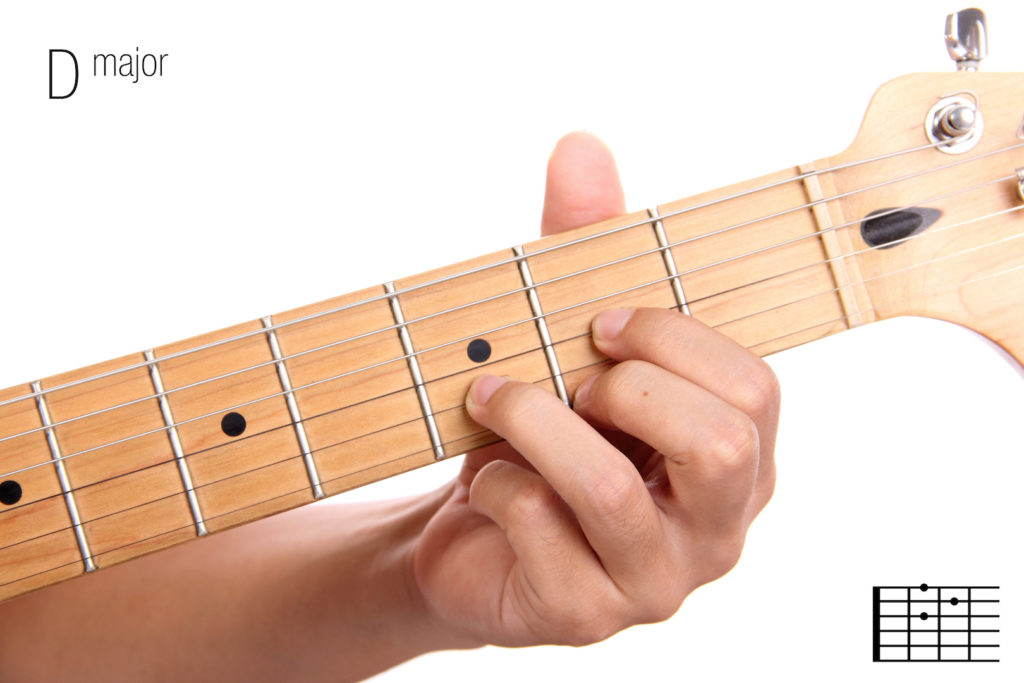 d major chord finger placement