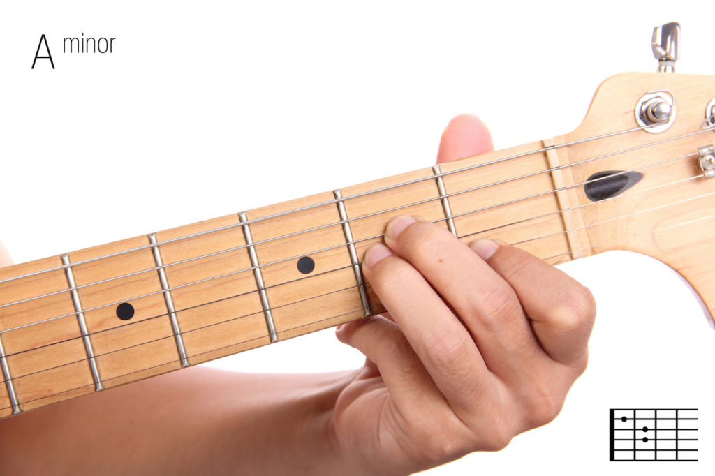 A Minor Chord on Guitar: History, Chord Shapes, Minor Scale, Songs ...