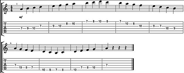 a-minor-chord-on-guitar-chord-shapes-major-scale-songs-in-the-key-of-a-minor