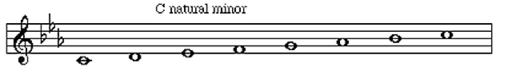 C-minor-chord-on-guitar-chord-shapes-minor-scale-popular-songs