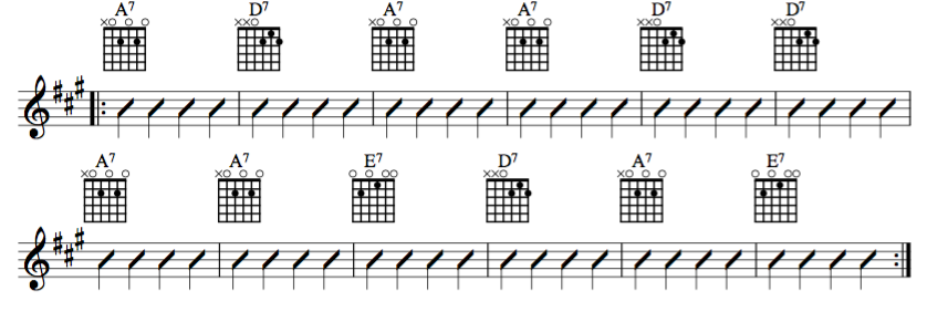 12 Bar Blues With Chord Diagrams For Beginner Guitar Players | Part ...