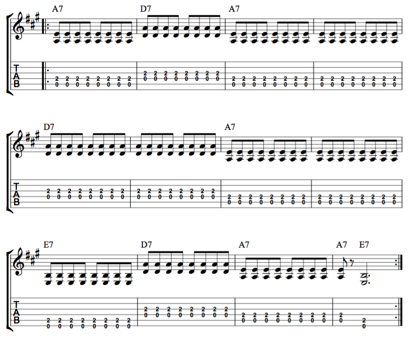 12 Bar Blues With Chord Diagrams For Beginner Guitar Players Part