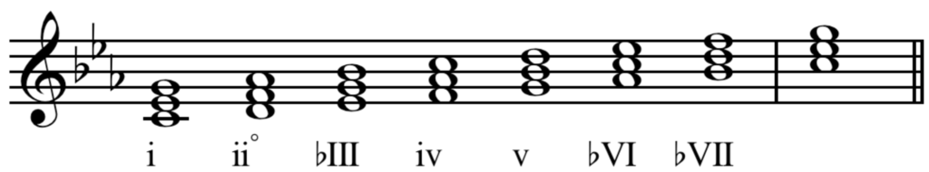 what-makes-ii-v-i-the-most-used-chord-progression-in-american-jazz-standards