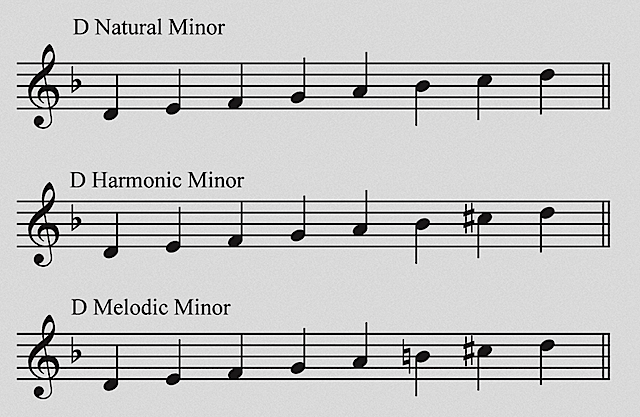 D-minor-chord-on-guitar-chord-shapes-minor-scale-popular-songs/