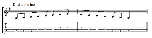 E Minor Chord on Guitar: Chord Shapes, Scale, Popular Songs
