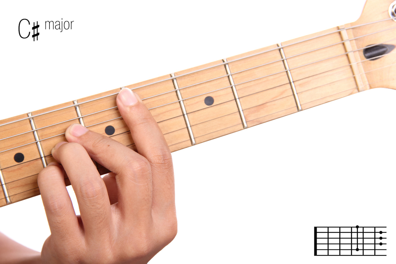 C Sharp Or Db Chord On Guitar: Chord Shapes, Major Scale