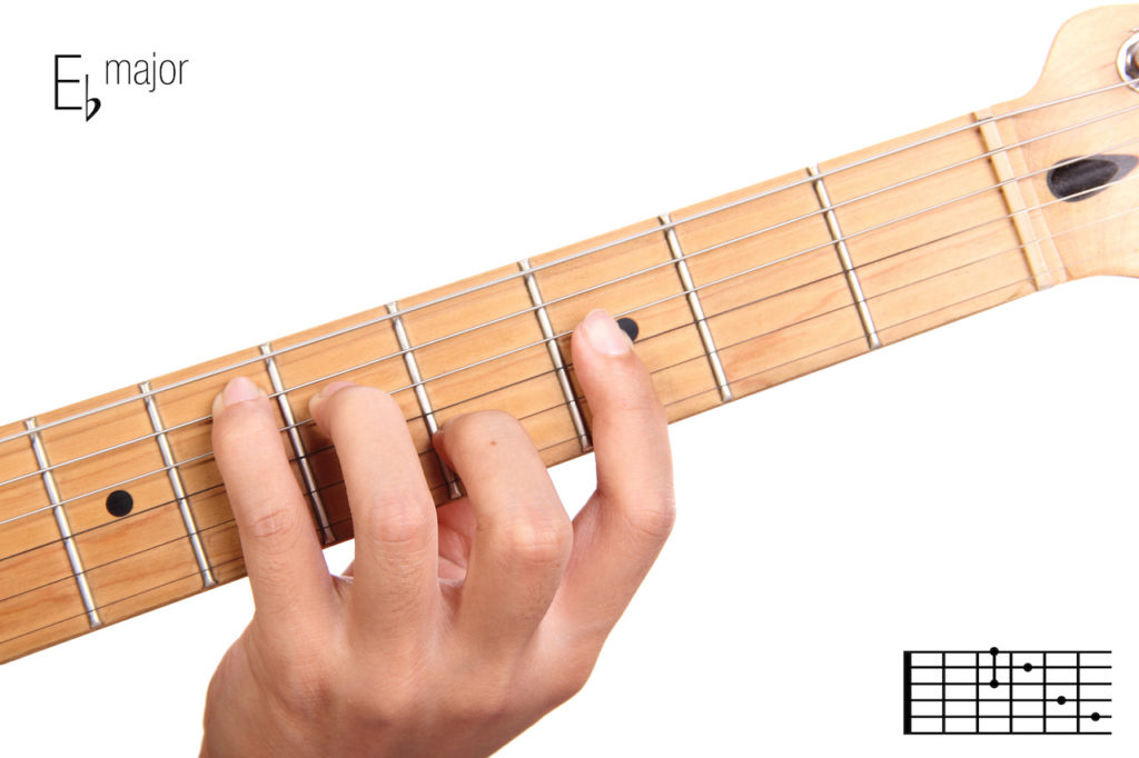 D Sharp or E Flat on Guitar: Chord Shapes, Major Scale, Songs in the ...