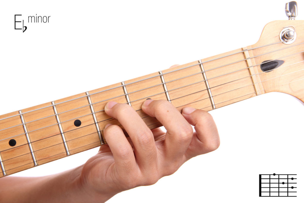D Sharp Or E Flat Minor On Guitar Chord Shapes Minor Scale
