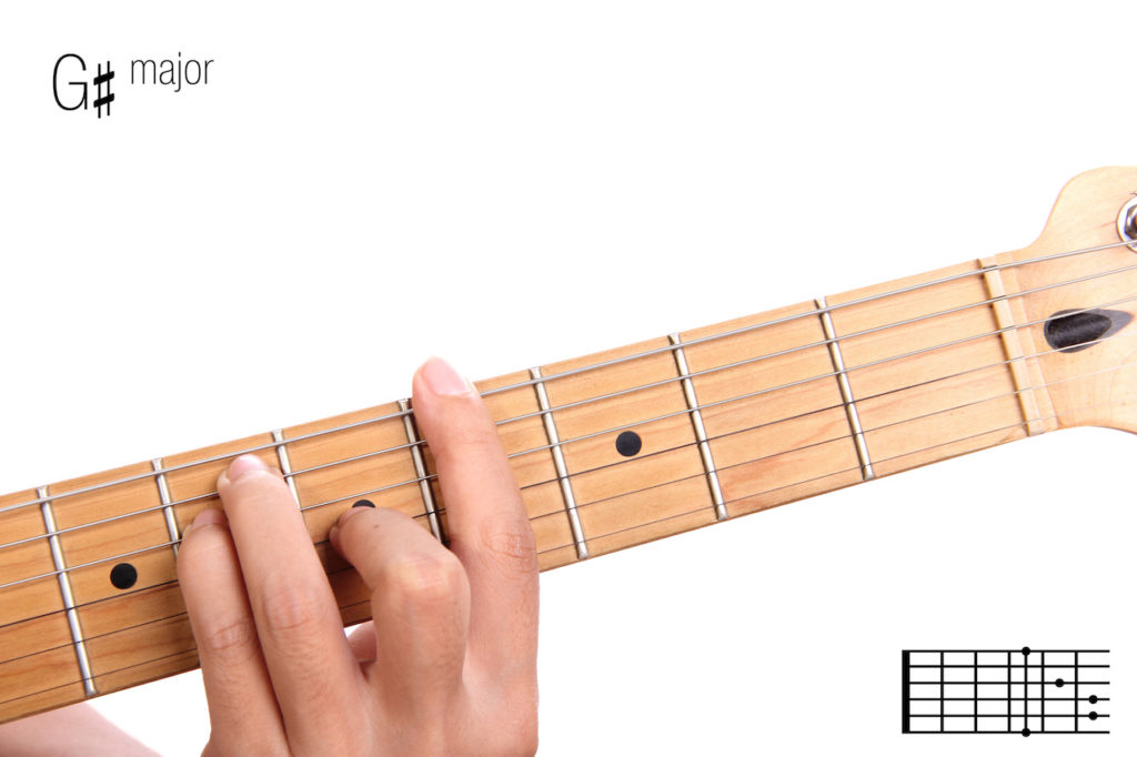 G-Sharp or A-Flat on Guitar: Chord Shapes, Major Scale & Songs in ...