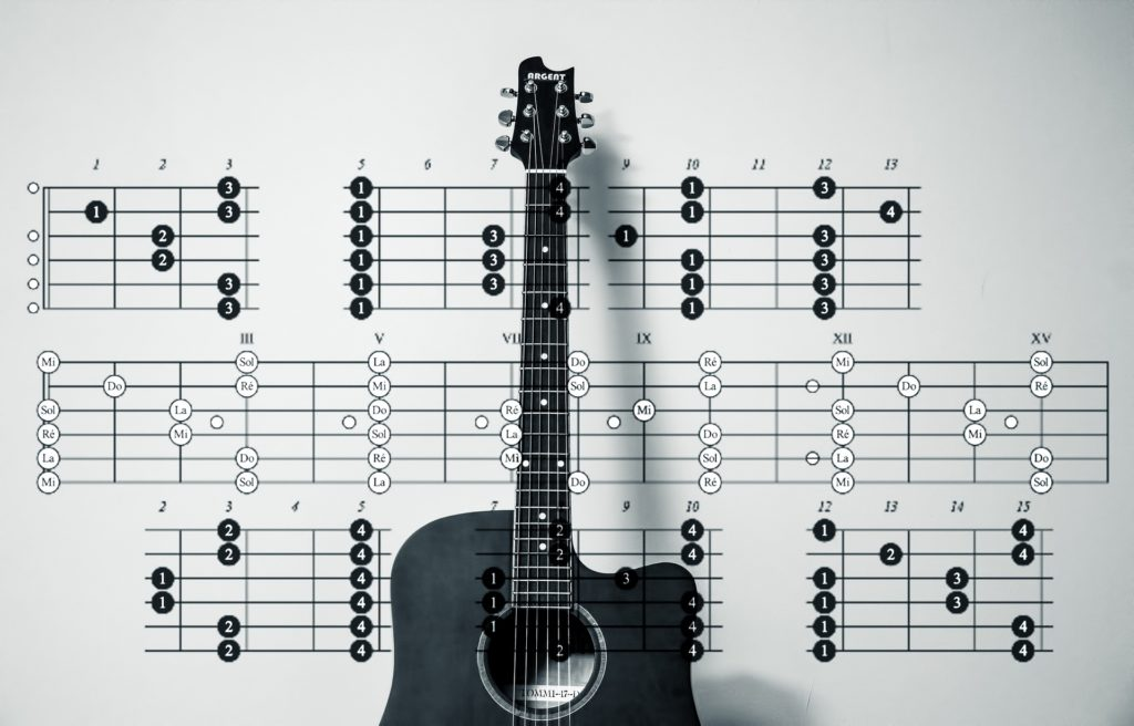 Introduction to Scales and Chords for Guitar - Uberchord App
