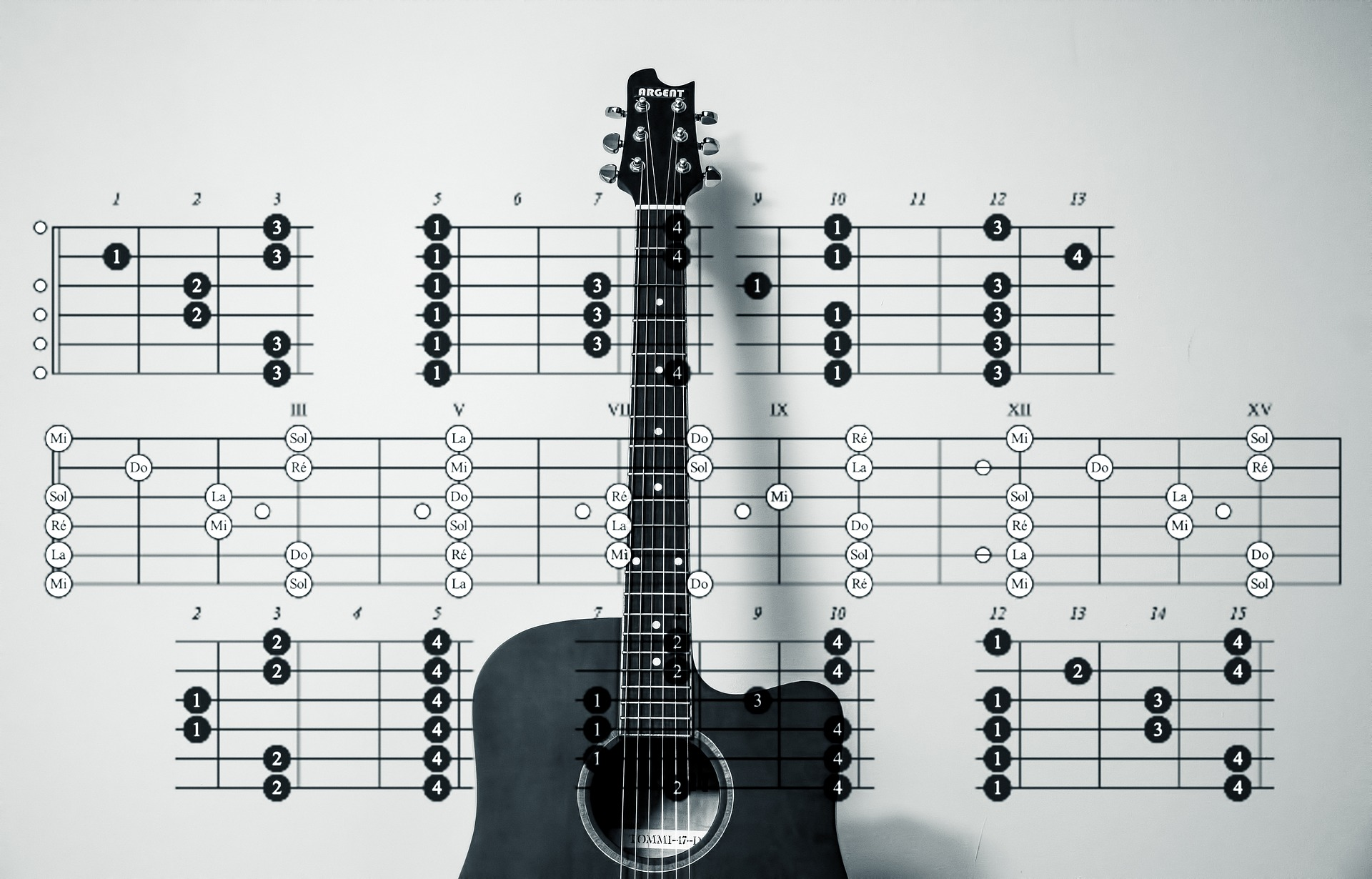 Introduction to scales and chords for guitar uberchord app hexwebz Image collections