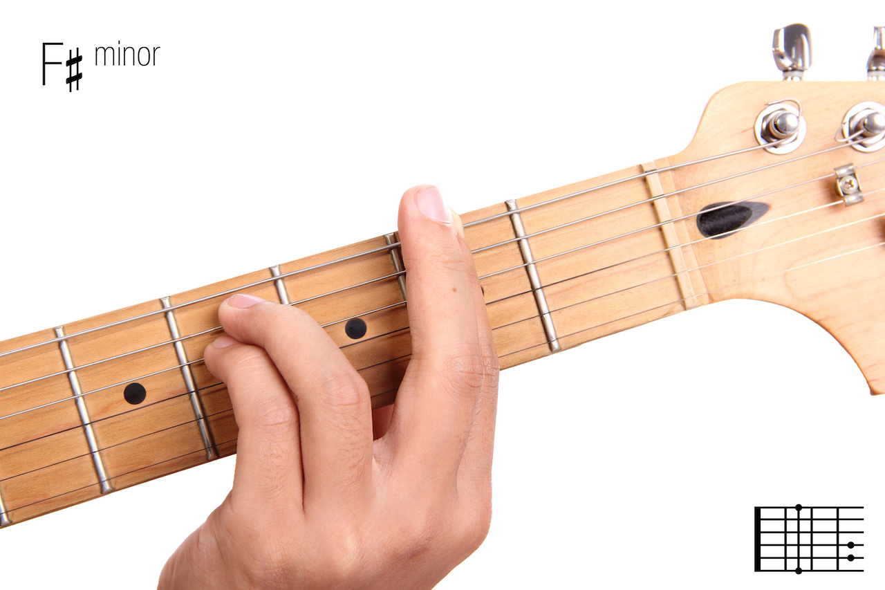 F sharp or g flat minor on guitar chord shapes minor scale f sharp or g flat minor on guitar chord shapes minor scale songs in the key of f sharp or g flat minor uberchord app hexwebz Gallery