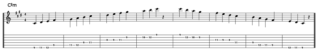 c-sharp-minor-on-guitar-chord-shapes-scale-popular-songs-in-the-key-of-c-sharp-minor