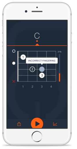 Believe by Mumford and Sons | Lyrics with Guitar Chords - Uberchord App